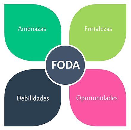 Analisis_FODA