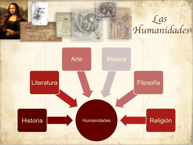 humanidades 0